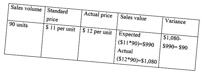 Hauptunterschied - Tatsächliche Kosten vs. Standardkosten