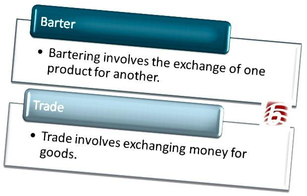 الفرق بين المقايضة والتجارة