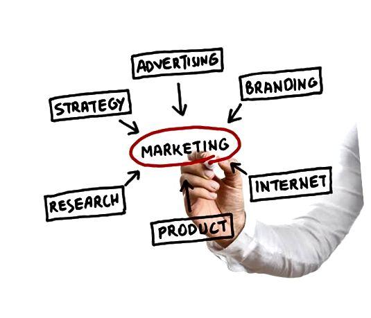Бизнес план срещу маркетингов план