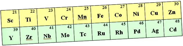 الفرق بين عناصر D كتلة والانتقال Elements_Image 3