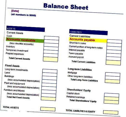 Kreditorenbuchhaltung in der Bilanz
