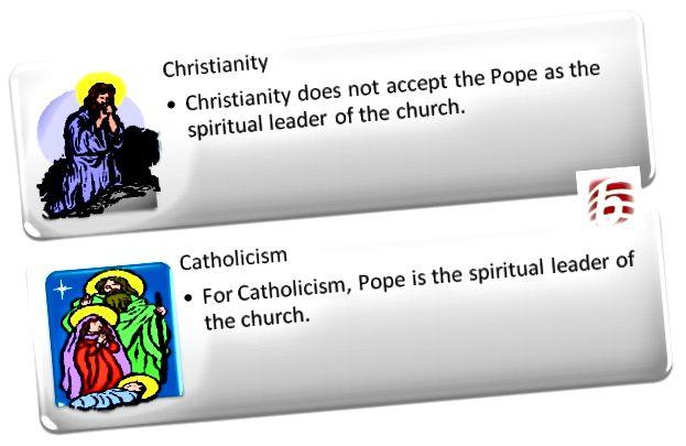 Разлика между християнството и католицизма