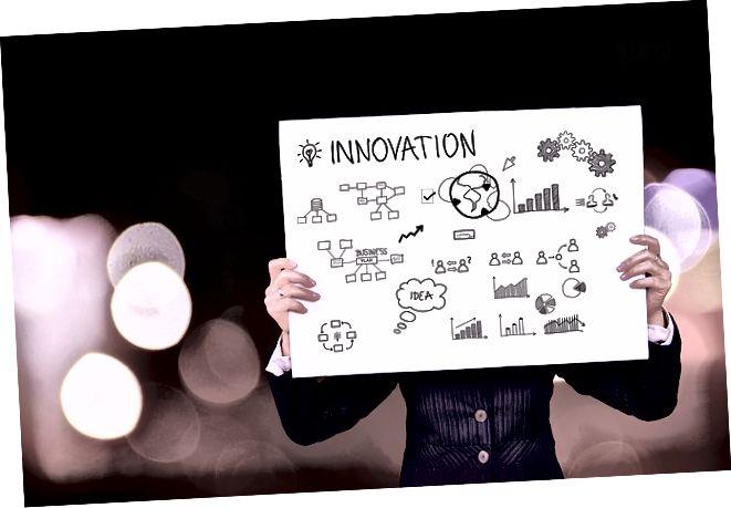 Innovatsiya va tadbirkorlik o'rtasidagi farq