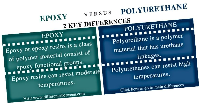 الفرق بين الايبوكسي والبولي يوريثين - ملخص مقارنة