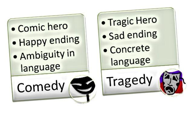 الفرق بين الكوميديا والمأساة