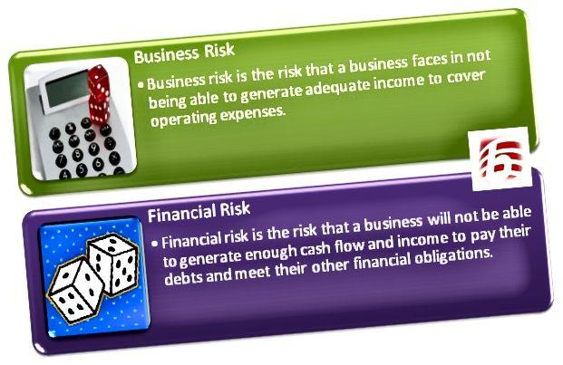 الفرق بين مخاطر الأعمال والمخاطر المالية