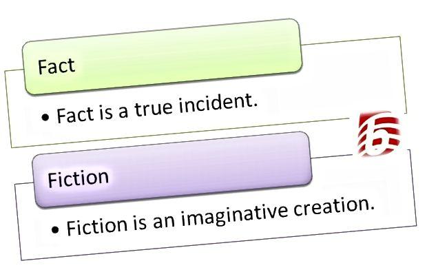 الفرق بين الحقيقة والخيال