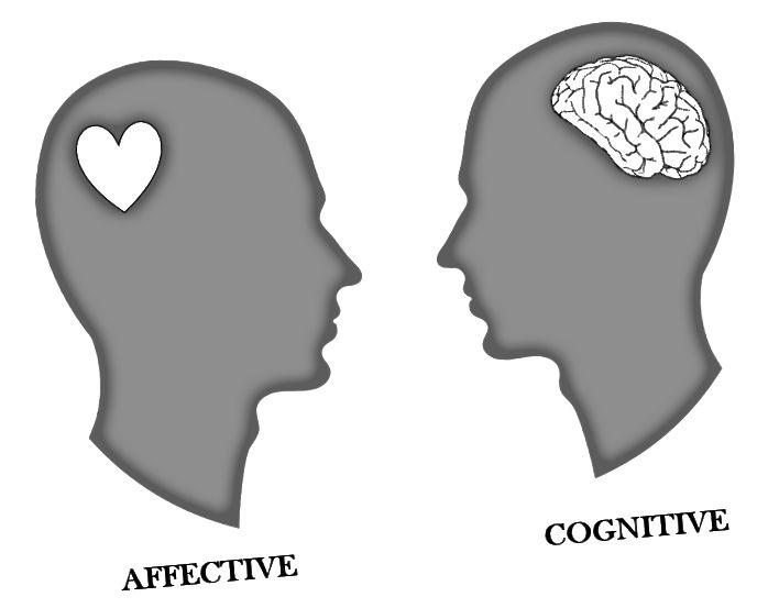 अंतर और संज्ञानात्मक के बीच अंतर