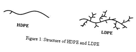 struktūras