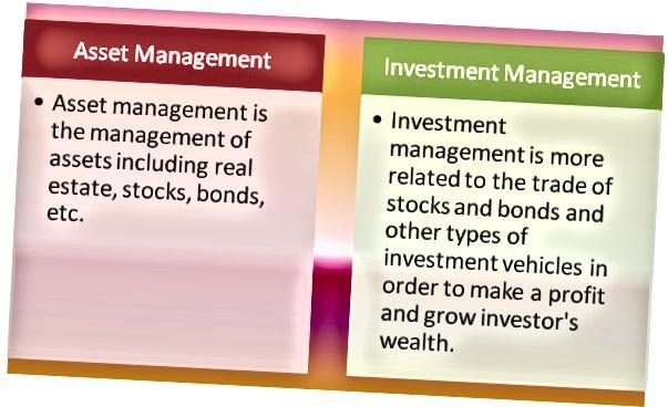 Διαφορά μεταξύ διαχείρισης περιουσιακών στοιχείων και διαχείρισης επενδύσεων