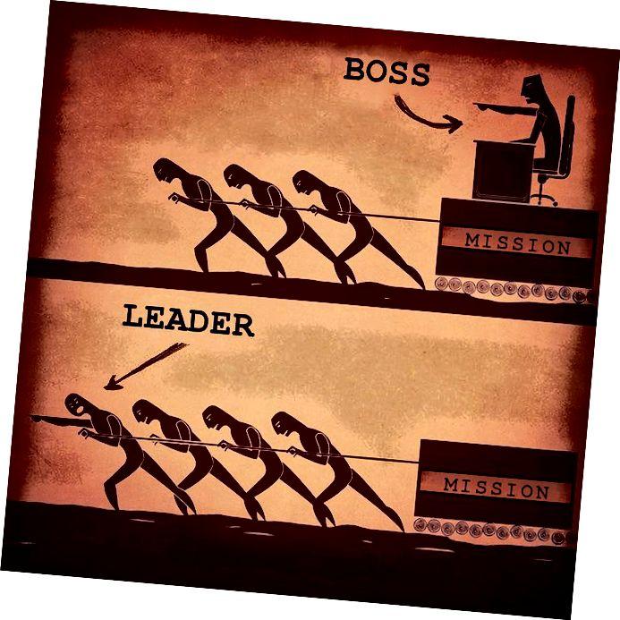 Atšķirība starp Bosu un Līderi