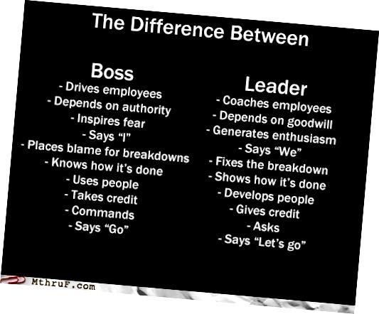 Boss vs Leader | Atšķirība starp