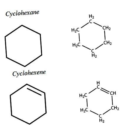 Alifatické vs aromatické uhlovodíky nearomatické kruhy