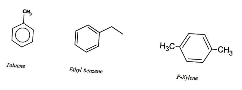 Alifatické vs aromatické uhlovodíky - aromatické uhlovodíky