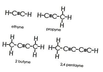 Alifatické vs aromatické uhlovodíky-alkiny
