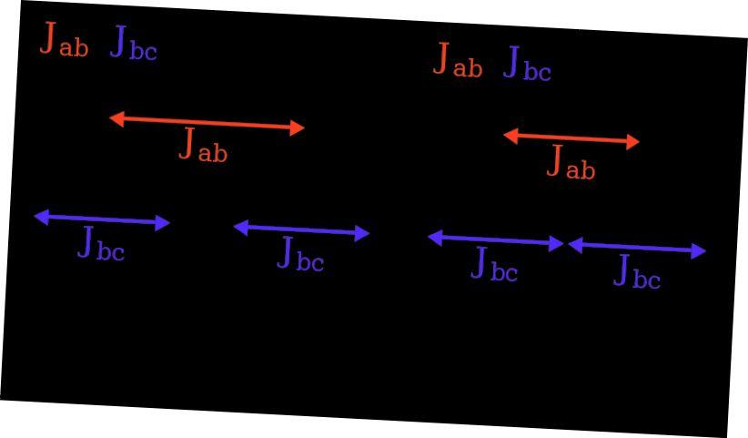 Разлика между химическа смяна и константа на свързване
