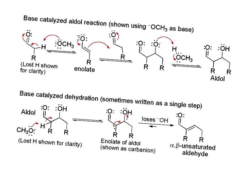 Unterschied zwischen Aldolkondensation und Cannizzaro-Reaktion