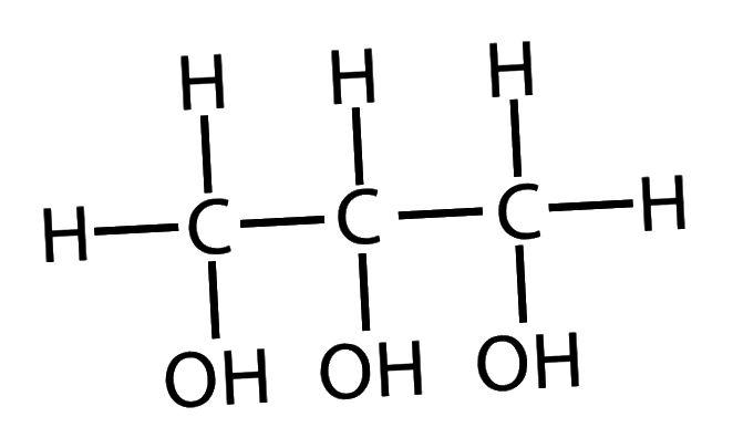 Diferència entre glicerol i àcids grassos
