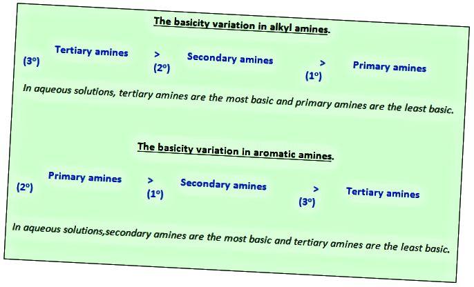Rozdíl mezi alifatickými a aromatickými aminy