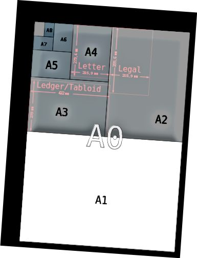 Diferența dintre hârtia de dimensiune A4 și A3