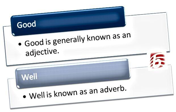 الفرق بين الصفات المقارنة والتفضيلية
