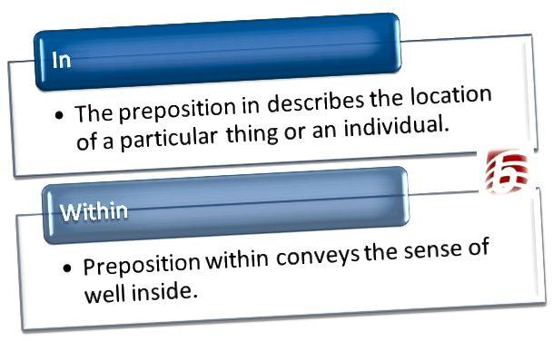 Erinevus inglise keele grammatikas ja sees
