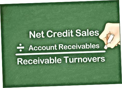 Kreditni sotish koeffitsientini hisoblash