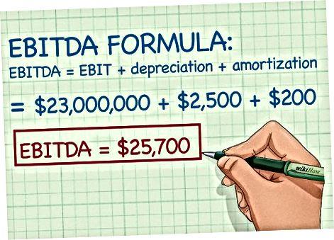 Kompaniyangizning EBITDA-ni hisoblash
