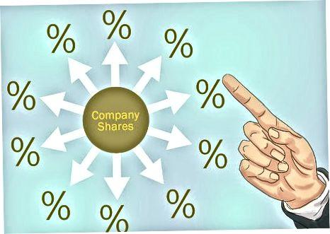 Birja dividendlari