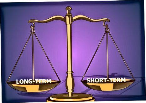 Zmena dĺžky hypotéky