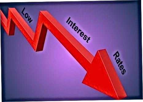 Zaobchádzanie s hypotékami s nastaviteľnou úrokovou sadzbou (ARM)