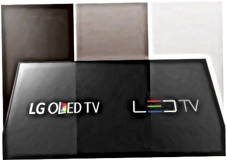 Xonangiz uchun to'g'ri televizorni tanlash