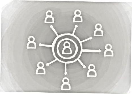 Integreerige ERP sotsiaalmeediaga