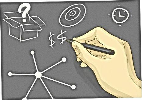 Проширење и унапређење вашег пословања