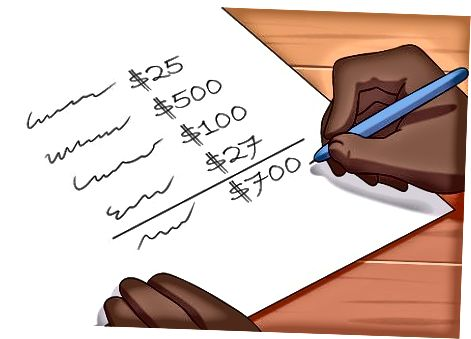 Výpočet celkových nákladov na osobný rozpočet