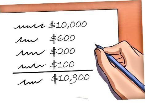 Výpočet celkových nákladov na investíciu