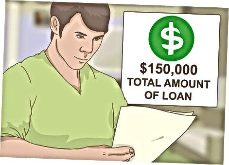 Sizning kreditingiz shartlarini baholash