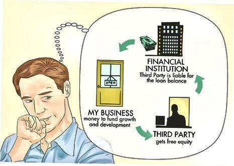 Investorite ligimeelitamine