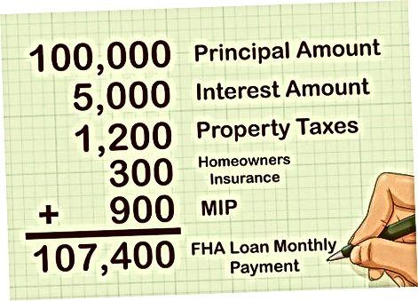 FHA ipoteka sug'urta xarajatlarini hisoblash