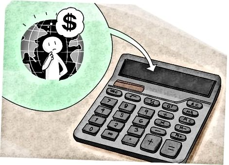 Zistite svoju aktuálnu finančnú situáciu