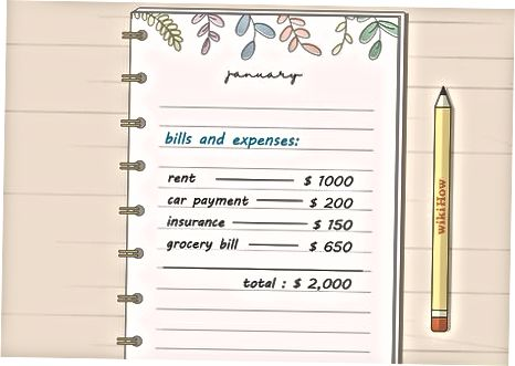 Vytvorenie rozpočtu