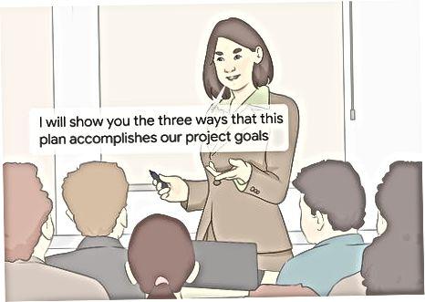 Представљање вашег пројектног плана