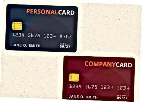 Yaxshi biznes kreditini yaratish