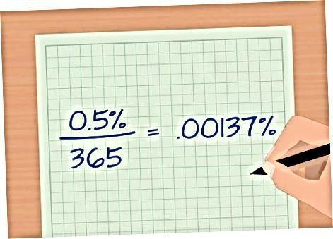 Manuálna kalkulačka denného úroku