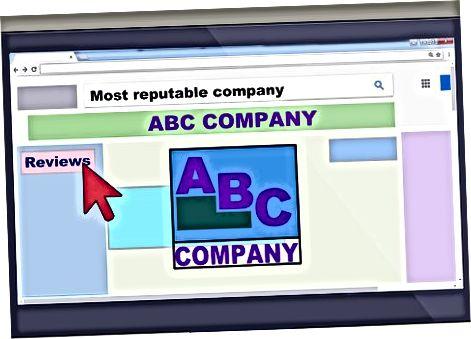 Избор производа или компаније