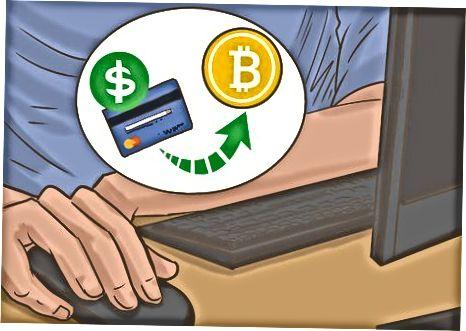 Bitcoins almashinuvi