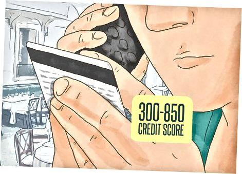Krediidivõime kuvamine