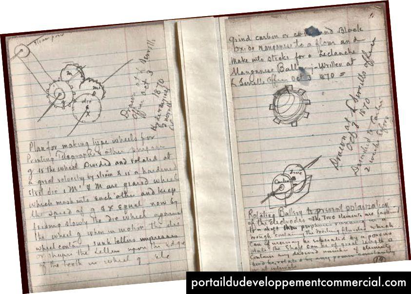 Tout au long de sa vie, l'inventeur Thomas Edison a noté des idées et des réflexions dans des journaux personnels. (Photo: Edison et la montée de l'innovation)