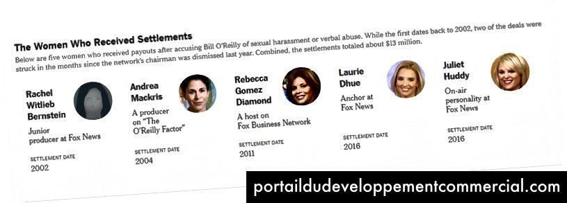 «Bill O'Reilly s'émerveille devant Fox News alors même que les colonies de harcèlement s'additionnent», The New York Times