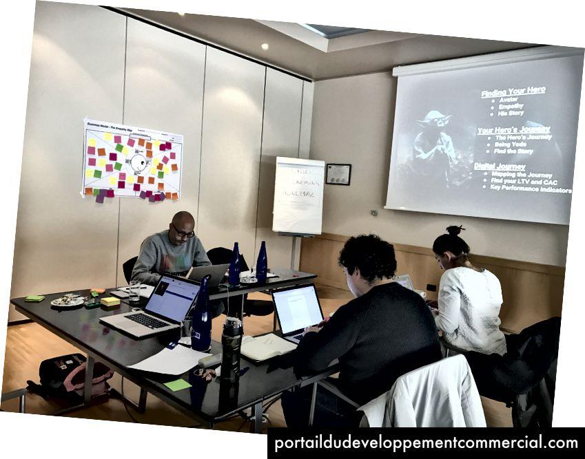 L'équipe de développement de produits, Yumiwi, lors d'une session sur Empathy Map.